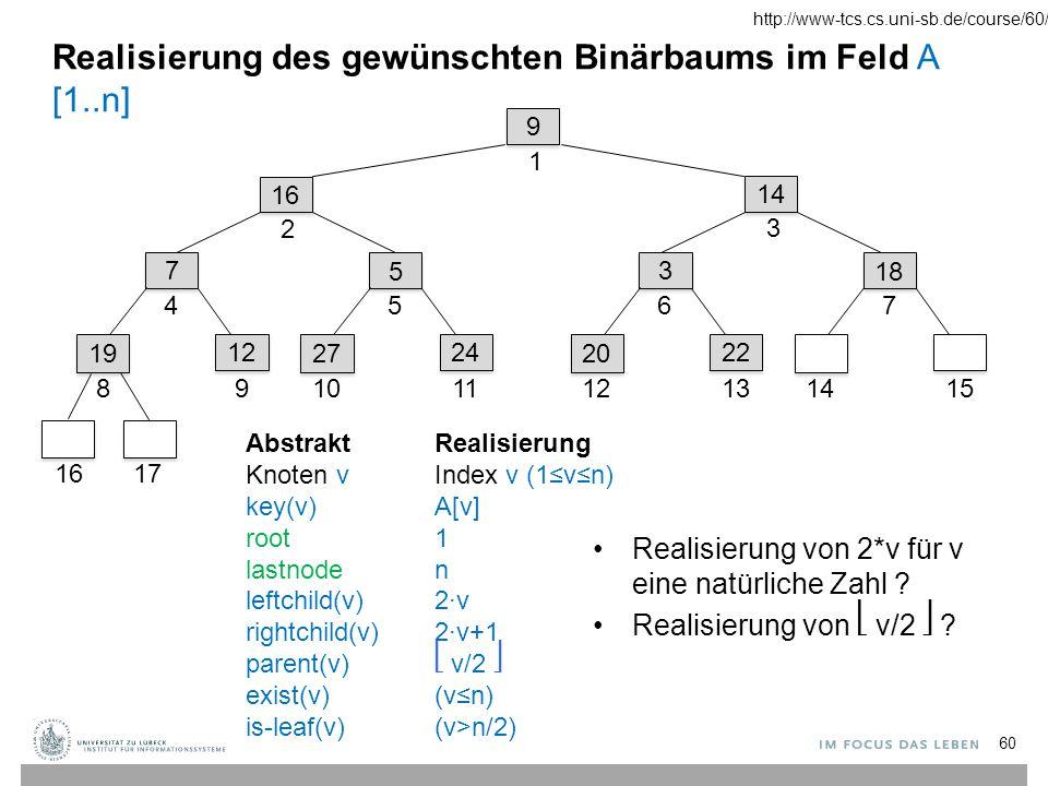 Realisierung des gewünschten Binärbaums im Feld A [1..n]